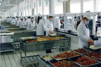 食堂承包未来经济发展研究方向如何(图1)